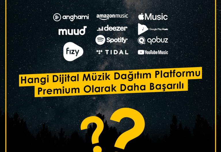 dijital müzik dağıtım