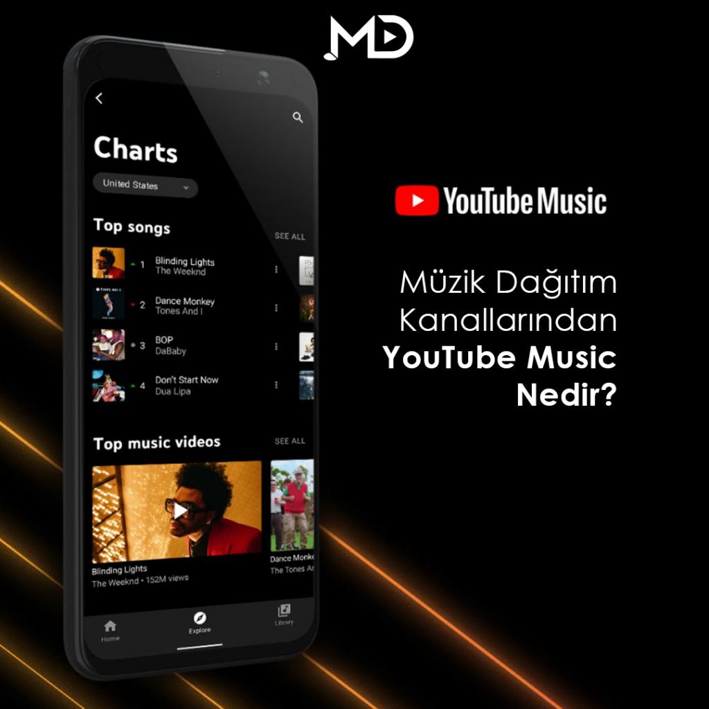 müzik dağıtım youtube music